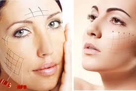Làm thế nào khi da mặt bị chảy xệ?